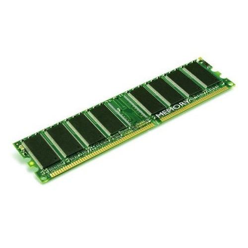 RAM памет